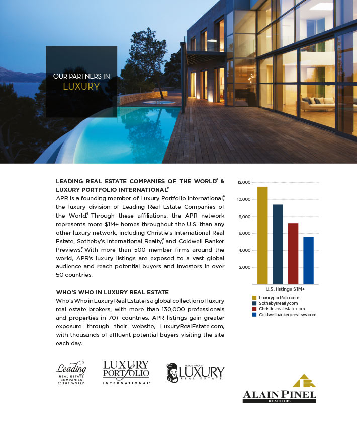Our Partners in Luxury